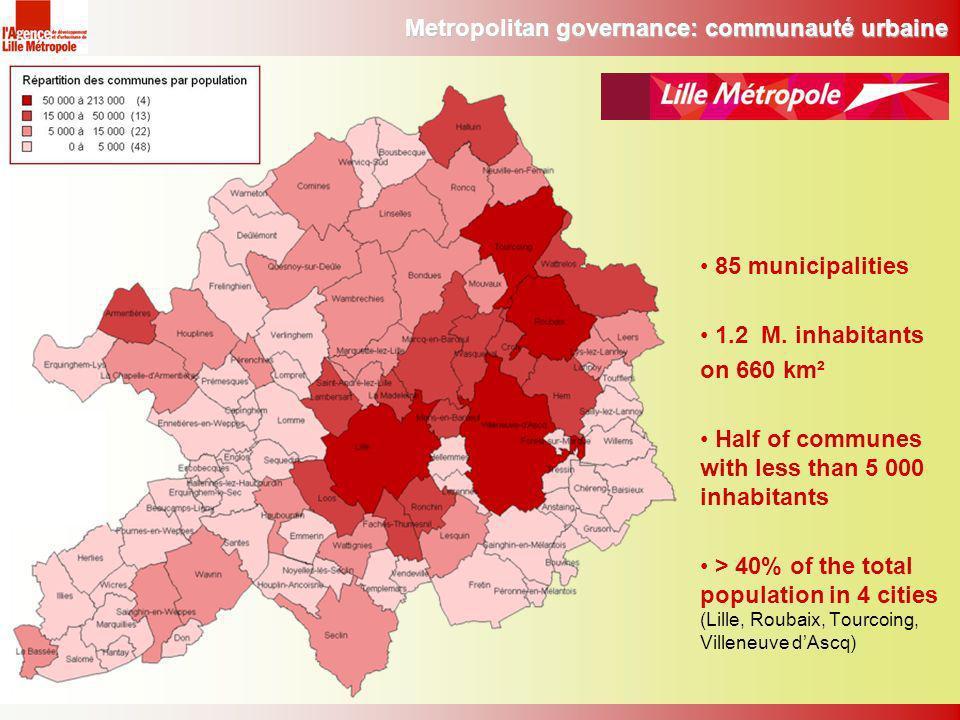 85 municipalities 1.2 M.