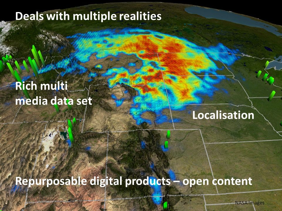 Rich multi media data set Deals with multiple realities Localisation Repurposable digital products – open content NASA Images