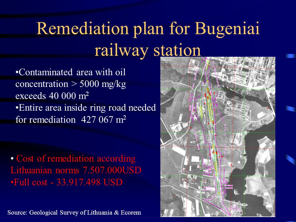 Remediation plan for Bugeniai railway station Source: Geological Survey of Lithuania & Ecorem Contaminated area with oil concentration > 5000 mg/kg exceeds 40 000 m 2 Entire area inside ring road needed for remediation 427 067 m 2 Cost of remediation according Lithuanian norms 7.507.000USD Full cost - 33.917.498 USD