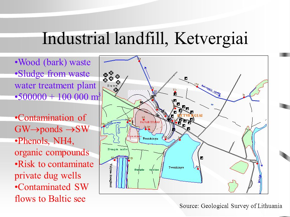 Industrial landfill, Ketvergiai Source: Geological Survey of Lithuania Wood (bark) waste Sludge from waste water treatment plant 500000 + 100 000 m 3 Contamination of GW ponds SW Phenols, NH4, organic compounds Risk to contaminate private dug wells Contaminated SW flows to Baltic see