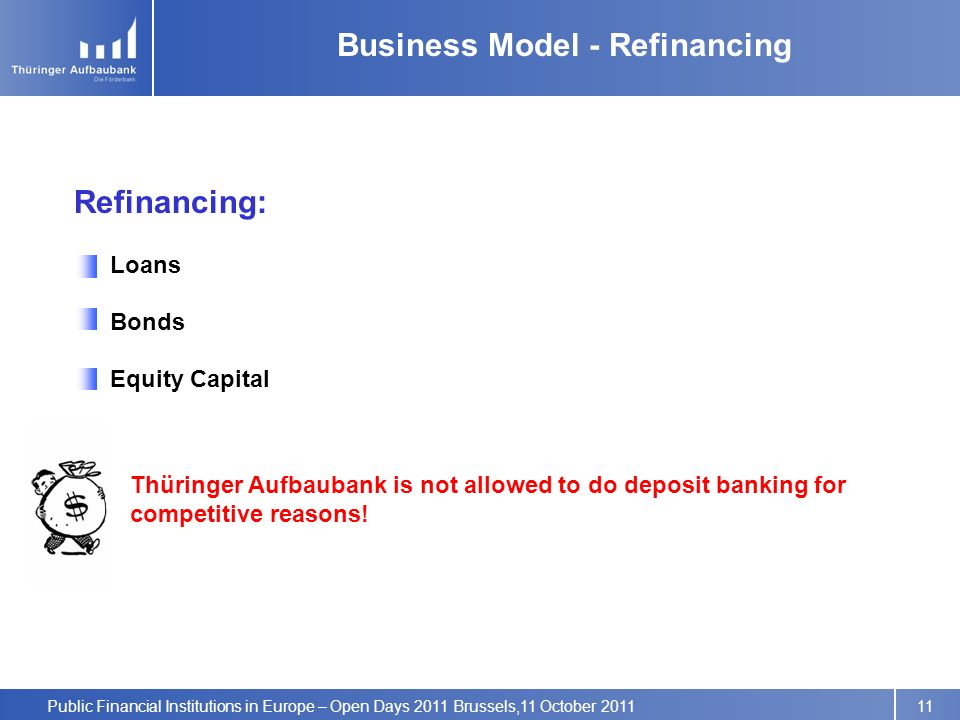 Public Financial Institutions in Europe – Open Days 2011 Brussels,11 October 2011 Business Model - Refinancing Refinancing: Loans Bonds Equity Capital 11 Thüringer Aufbaubank is not allowed to do deposit banking for competitive reasons!
