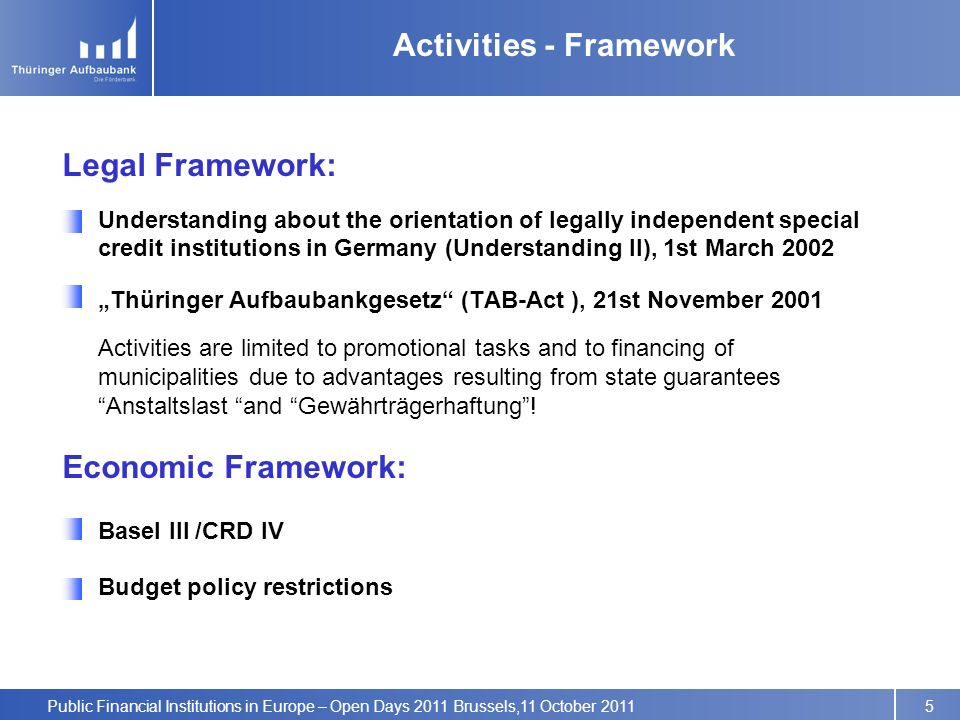 Public Financial Institutions in Europe – Open Days 2011 Brussels,11 October 2011 Activities - Framework Legal Framework: Understanding about the orientation of legally independent special credit institutions in Germany (Understanding II), 1st March 2002 Thüringer Aufbaubankgesetz (TAB-Act ), 21st November 2001 Activities are limited to promotional tasks and to financing of municipalities due to advantages resulting from state guarantees Anstaltslast and Gewährträgerhaftung.