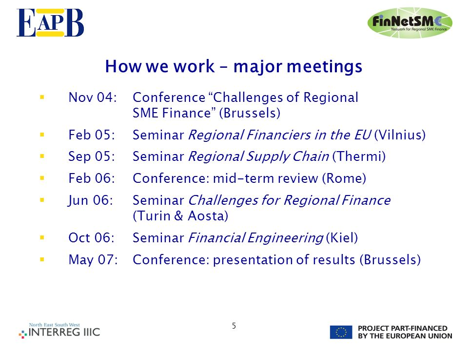 5 How we work – major meetings Nov 04:Conference Challenges of Regional SME Finance (Brussels) Feb 05:Seminar Regional Financiers in the EU (Vilnius) Sep 05:Seminar Regional Supply Chain (Thermi) Feb 06:Conference: mid-term review (Rome) Jun 06:Seminar Challenges for Regional Finance (Turin & Aosta) Oct 06:Seminar Financial Engineering (Kiel) May 07:Conference: presentation of results (Brussels)