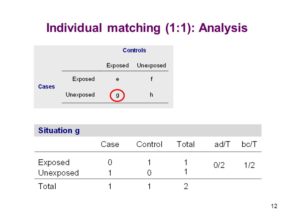 12 Individual matching (1:1): Analysis