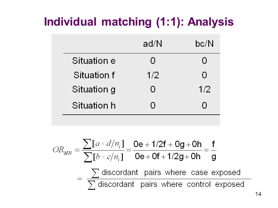 14 Individual matching (1:1): Analysis