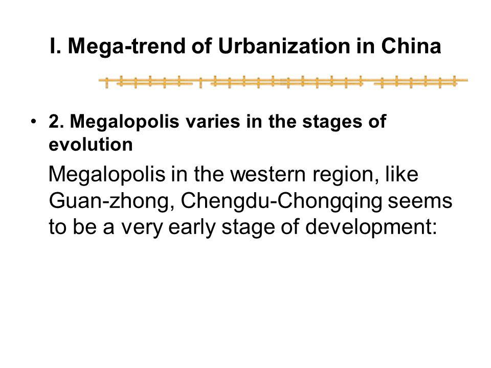 I.Mega-trend of Urbanization in China 2.