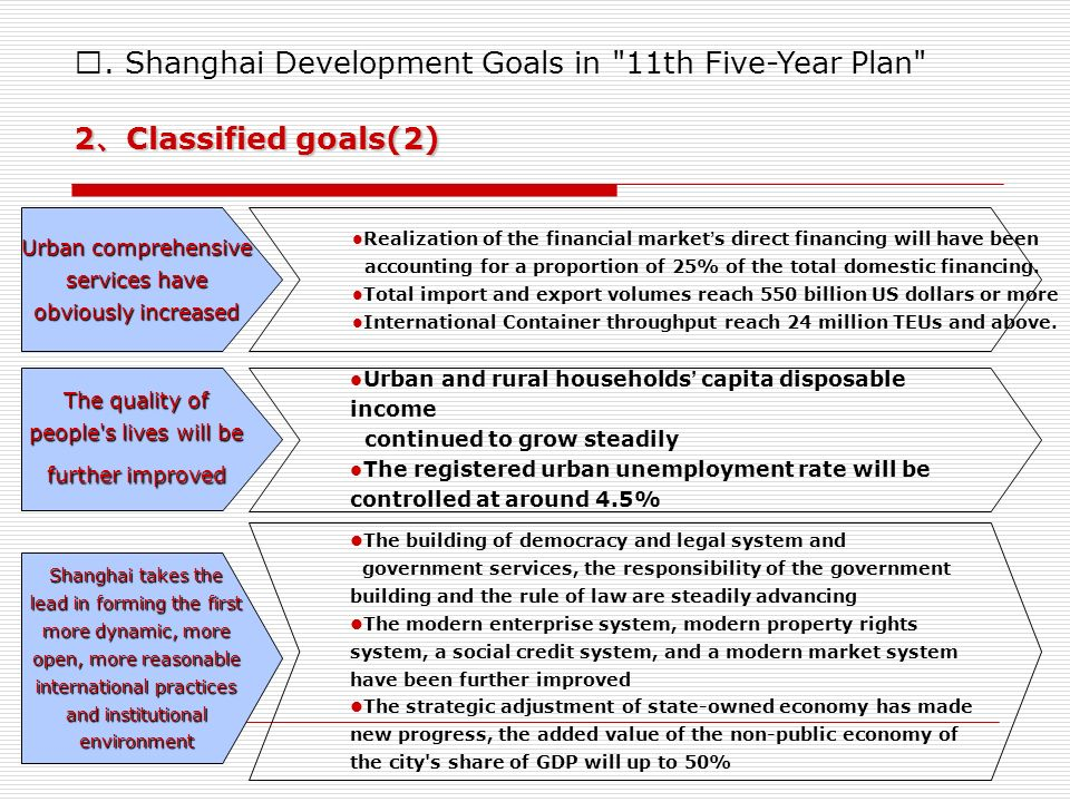 2 Classified goals(2) Urban comprehensive services have obviously increased Realization of the financial market s direct financing will have been accounting for a proportion of 25% of the total domestic financing.
