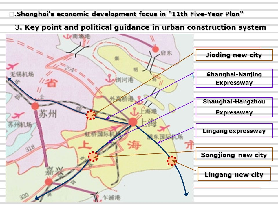Jiading new city Songjiang new city Lingang new city Shanghai-Nanjing Expressway Lingang expressway Shanghai-Hangzhou Expressway 3. Key point and poli
