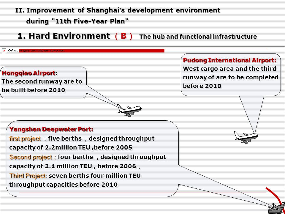1. Hard Environment B The hub and functional infrastructure Hongqiao Airport: The second runway are to be built before 2010 Hongqiao Airport: The seco