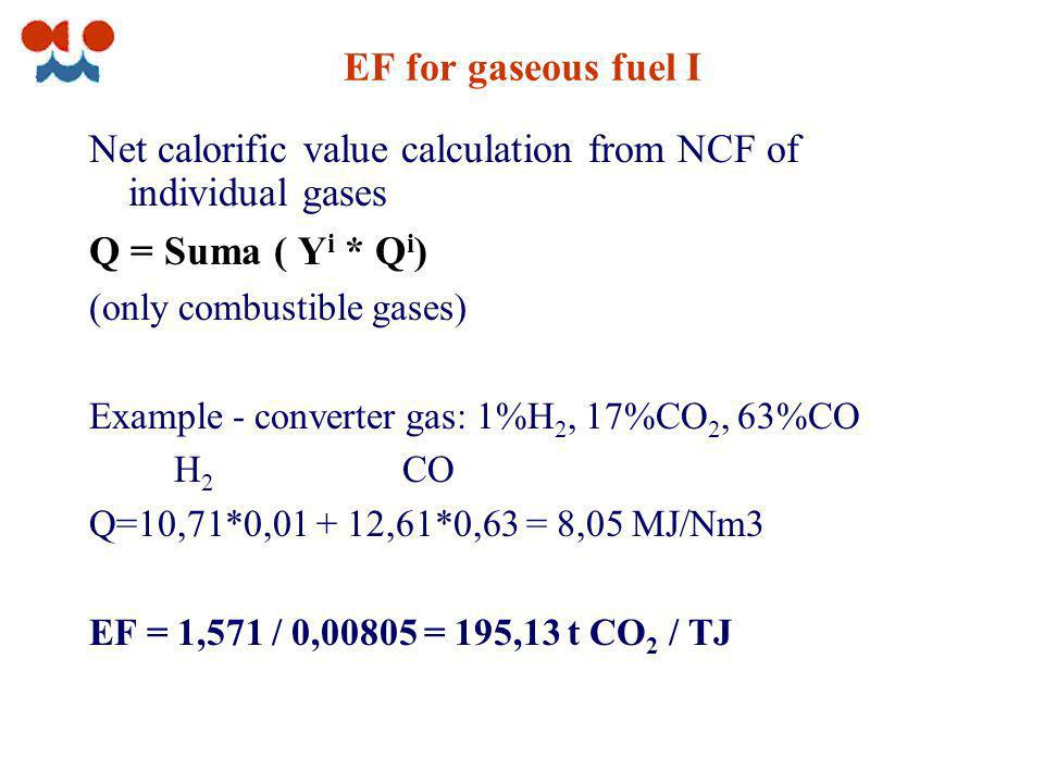 EF for gaseous fuel I Net calorific value calculation from NCF of individual gases Q = Suma ( Y i * Q i ) (only combustible gases) Example - converter gas: 1%H 2, 17%CO 2, 63%CO H 2 CO Q=10,71*0,01 + 12,61*0,63 = 8,05 MJ/Nm3 EF = 1,571 / 0,00805 = 195,13 t CO 2 / TJ