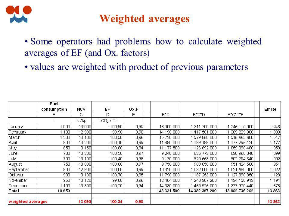 Weighted averages Some operators had problems how to calculate weighted averages of EF (and Ox.