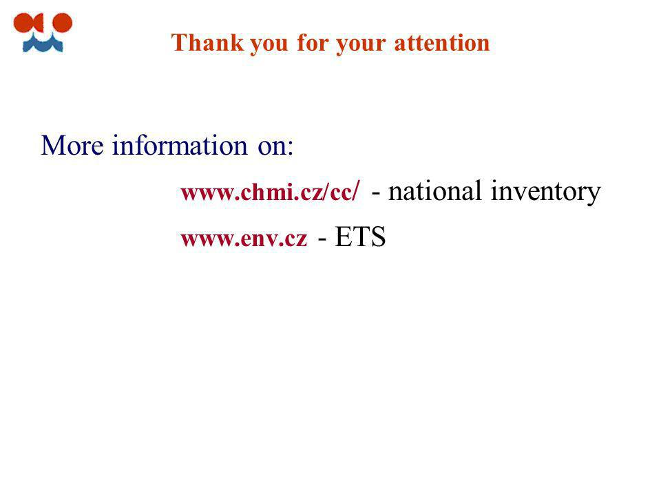 Thank you for your attention More information on: www.chmi.cz/cc / - national inventory www.env.cz - ETS