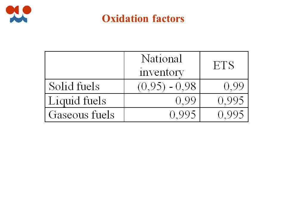 Oxidation factors