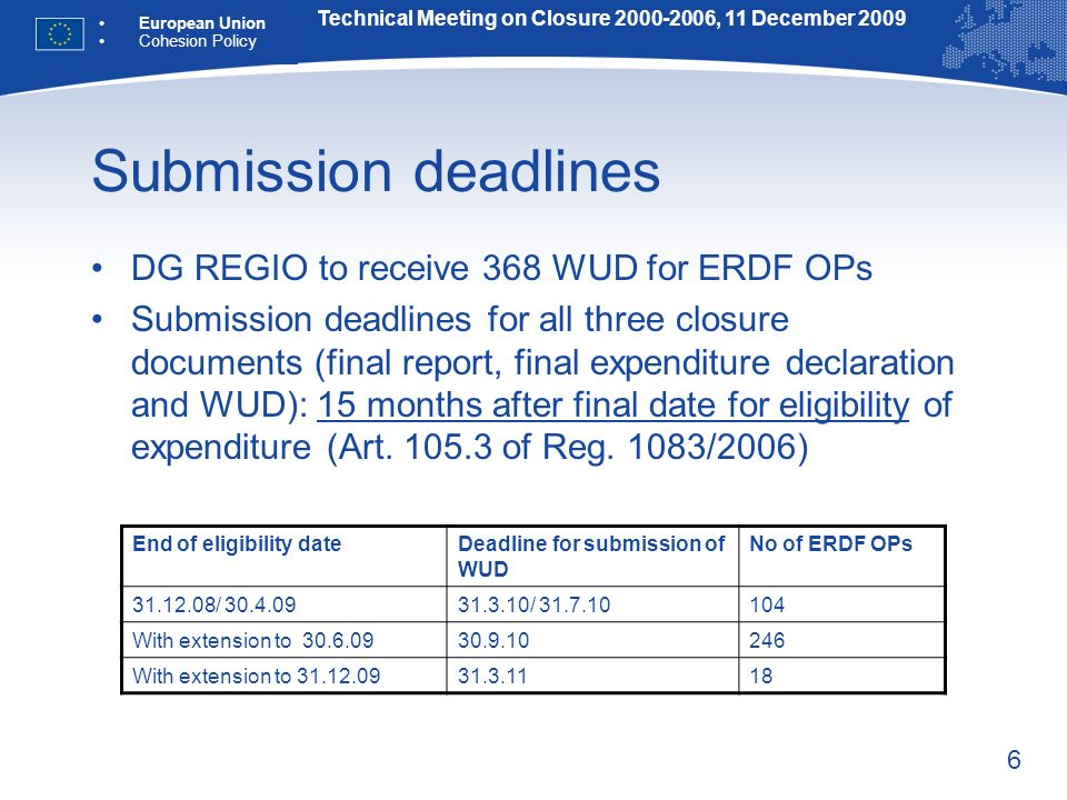 6 Submission deadlines DG REGIO to receive 368 WUD for ERDF OPs Submission deadlines for all three closure documents (final report, final expenditure declaration and WUD): 15 months after final date for eligibility of expenditure (Art.