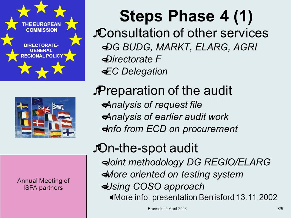 Annual Meeting of ISPA partners THE EUROPEAN COMMISSION DIRECTORATE- GENERAL REGIONAL POLICY Brussels, 9 April 20038/9 Steps Phase 4 (1) Consultation