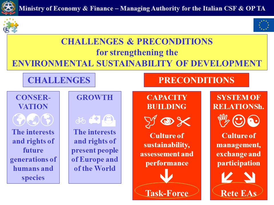 Ministry of Economy & Finance – Managing Authority for the Italian CSF & OP TA Instrument for spreading information and best practices, to develop and agree methodologies and assessment Developing tools of investigation of institutional, technical and procedural issues (specific Working Groups) An innovative pattern of cooperation among institutions (Systematic Operational Cooperation Plans one to one between Environmental and Managing Authorities and work all together within the RETE)