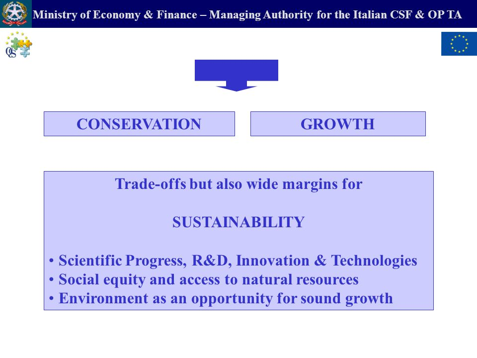 Ministry of Economy & Finance – Managing Authority for the Italian CSF & OP TA Programming 2007/2013 definition on the basic of agreement between State/Regions/Authonomies of 3.2.2005 8 Thematic tables Centre – Regions – Economic and Social Partners 8 Thematic tables Centre – Regions – Economic and Social Partners 10 Centre- Regions Technical working Group 10 Centre- Regions Technical working Group Proposal for National Strategic Framework Strategic Document Mezzogiorno Central Administrations Committee MEF/MoL/Mezzogiorno Regions REGIONS NEGOTIATIONS CENTRE - REGIONS NEGOTIATIONS CENTRE - REGIONS Table I Education Territorial Dimension Table II Research, innovation, Banks, State Aids Table III Environment Cultural Resources, Market, Services Table IV Social Services, Inclusion Security, Legality Table V Networks and (links), Territorial Dimension Table VI Local Development Drafting Group Table VII Cities, Economy Table VIII International Dimension Investment Promotion Table I Education Territorial Dimension Table II Research, innovation, Banks, State Aids Table III Environment Cultural Resources, Market, Services Table IV Social Services, Inclusion Security, Legality Table V Networks and (links), Territorial Dimension Table VI Local Development Drafting Group Table VII Cities, Economy Table VIII International Dimension Investment Promotion WG Single Programming process FAS/FS WG Economic and Social Partnership WG Cooperation WG Public Service objectives WG Evaluation WG Capacity Building, incentives WG Monitoring and Control WG Financial circuit and Project Design WG Links with other EC Policies WG Internal Market and Competition WG Single Programming process FAS/FS WG Economic and Social Partnership WG Cooperation WG Public Service objectives WG Evaluation WG Capacity Building, incentives WG Monitoring and Control WG Financial circuit and Project Design WG Links with other EC Policies WG Internal Market and Competition Thematic Priorities Implementation Conditions