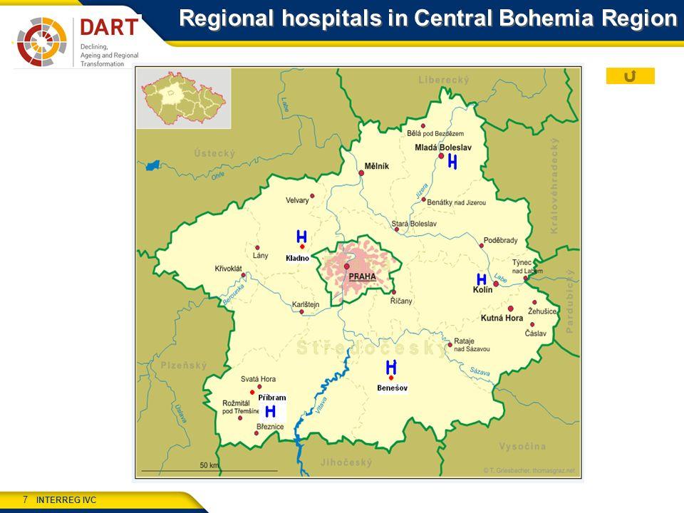 INTERREG IVC 7 Regional hospitals in Central Bohemia Region