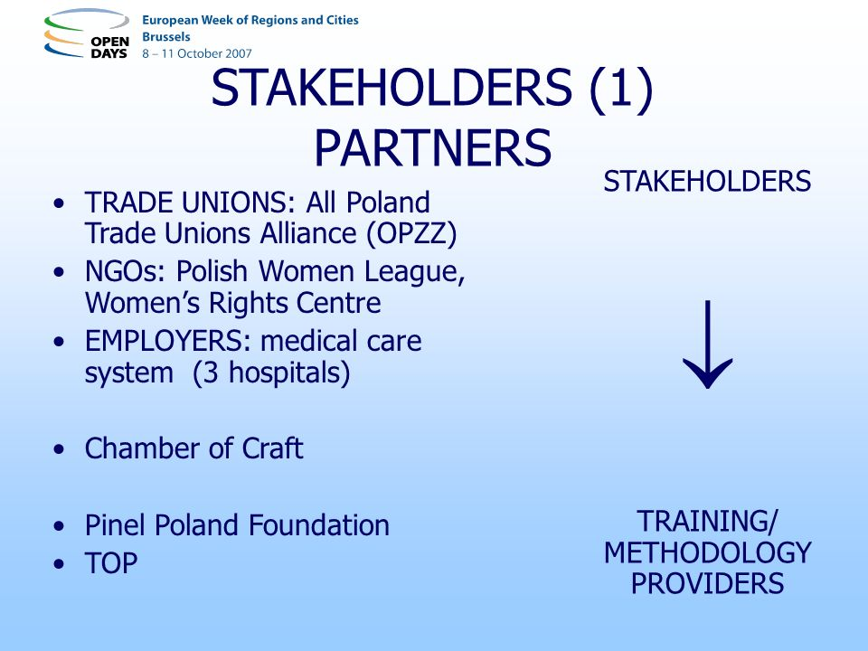STAKEHOLDERS (1) PARTNERS TRADE UNIONS: All Poland Trade Unions Alliance (OPZZ) NGOs: Polish Women League, Womens Rights Centre EMPLOYERS: medical care system (3 hospitals) Chamber of Craft Pinel Poland Foundation TOP STAKEHOLDERS TRAINING/ METHODOLOGY PROVIDERS