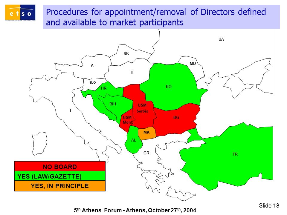 5 th Athens Forum - Athens, October 27 th, 2004 Slide 18 Procedures for appointment/removal of Directors defined and available to market participants GR SK UA RO TR AL A I HR MD H MK SLO BiH BG USM Serbia USM Mont.