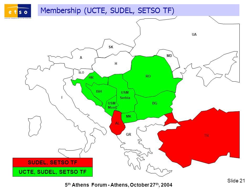 5 th Athens Forum - Athens, October 27 th, 2004 Slide 21 Membership (UCTE, SUDEL, SETSO TF) GR SK UA RO TR AL A I HR MD H MK SLO BiH BG USM Serbia USM Mont.