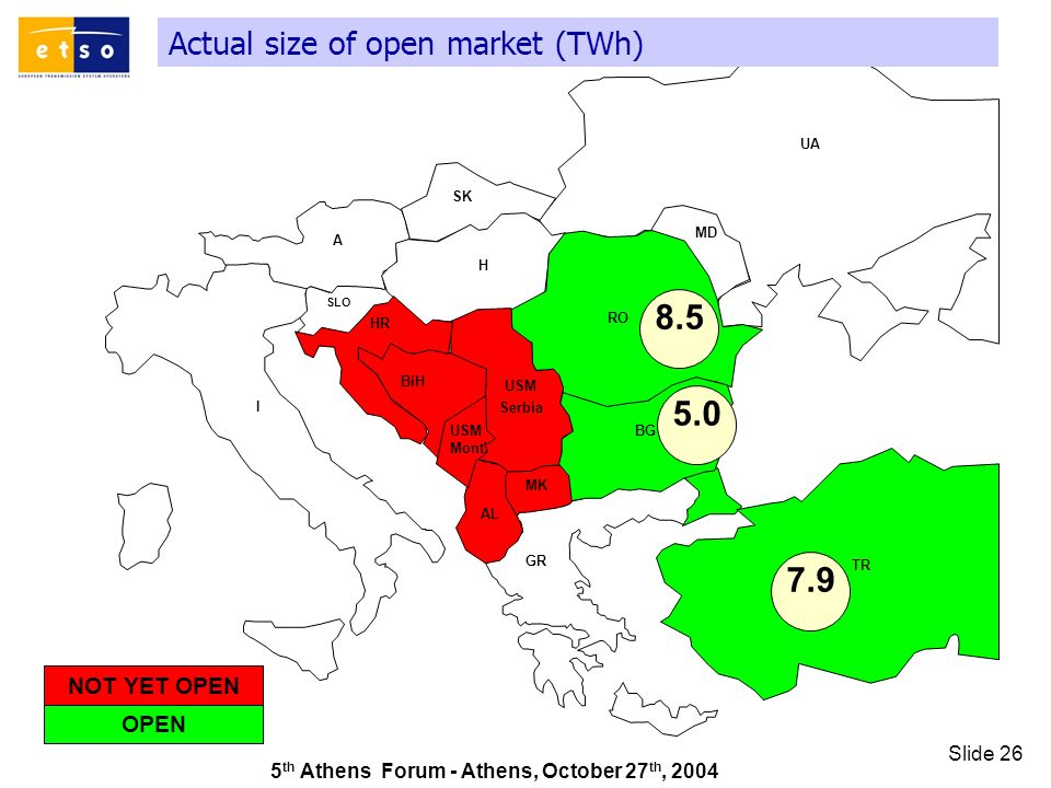 5 th Athens Forum - Athens, October 27 th, 2004 Slide 26 Actual size of open market (TWh) GR SK UA RO TR AL A I HR MD H MK SLO BiH BG USM Serbia USM Mont.