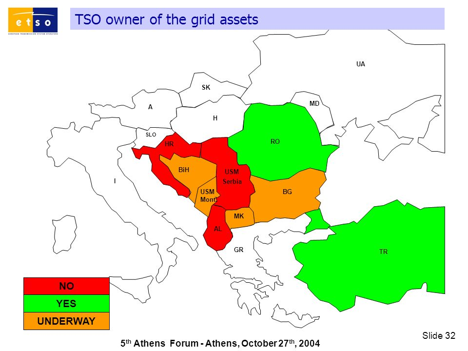 5 th Athens Forum - Athens, October 27 th, 2004 Slide 32 TSO owner of the grid assets GR SK UA RO TR AL A I HR MD H MK SLO BiH BG USM Serbia USM Mont.