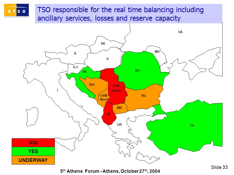 5 th Athens Forum - Athens, October 27 th, 2004 Slide 33 TSO responsible for the real time balancing including ancillary services, losses and reserve capacity GR SK UA RO TR AL A I HR MD H MK SLO BiH BG USM Serbia USM Mont.