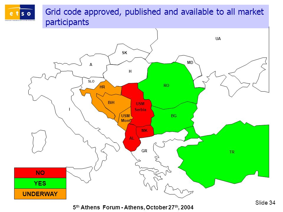 5 th Athens Forum - Athens, October 27 th, 2004 Slide 34 Grid code approved, published and available to all market participants GR SK UA RO TR AL A I HR MD H MK SLO BiH BG USM Serbia USM Mont.