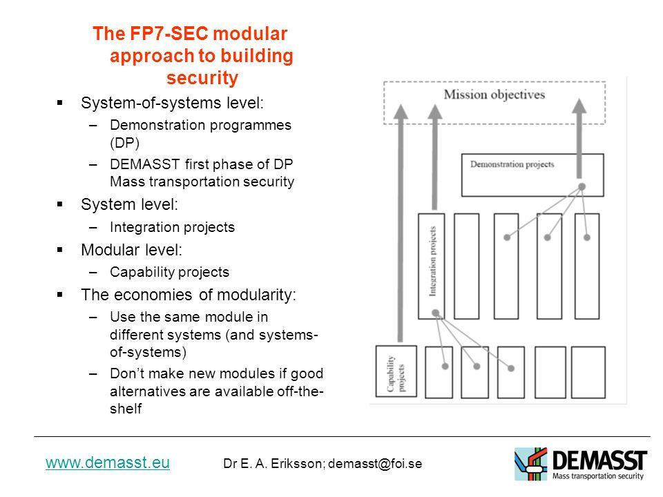www.demasst.eu Dr E. A. Eriksson; demasst@foi.se DEMASST structure