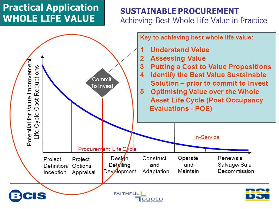 Practical Application WHOLE LIFE VALUE SUSTAINABLE PROCUREMENT Achieving Best Whole Life Value in Practice Procurement Life Cycle Project Definition/