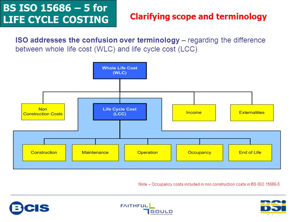 BS ISO 15686 – 5 for LIFE CYCLE COSTING Clarifying scope and terminology ISO addresses the confusion over terminology – regarding the difference betwe
