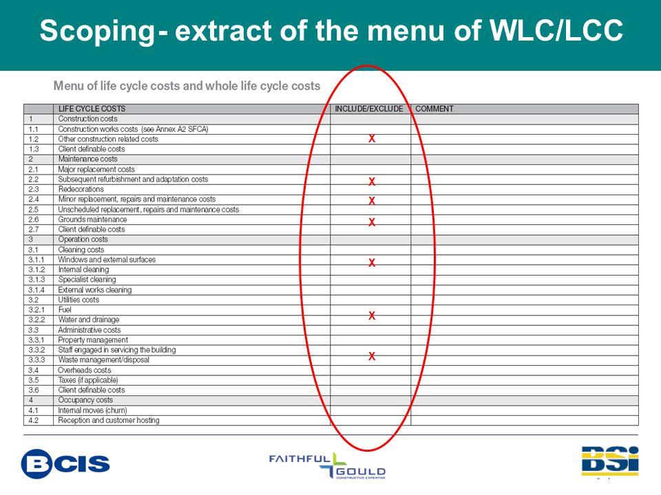 Scoping - extract of the menu of WLC/LCC X X X X X X X