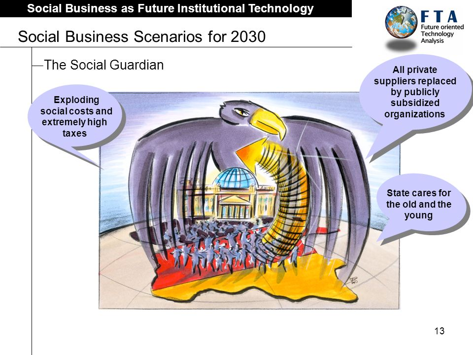 13 Social Business as Future Institutional Technology Social Business Scenarios for 2030 The Social Guardian Exploding social costs and extremely high taxes All private suppliers replaced by publicly subsidized organizations State cares for the old and the young