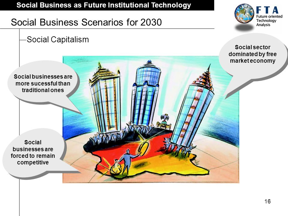 16 Social Business as Future Institutional Technology Social Business Scenarios for 2030 Social Capitalism Social sector dominated by free market economy Social businesses are more sucessful than traditional ones Social businesses are forced to remain competitive