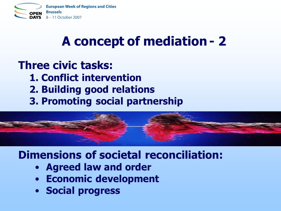 Methodology Conciliation: working with each side separately Facilitation: mediation without fanfare; relatively superficial.
