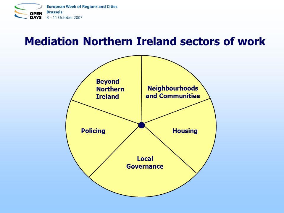 Mediation Northern Ireland sectors of work Beyond Northern Ireland Neighbourhoods and Communities Policing Local Governance Housing