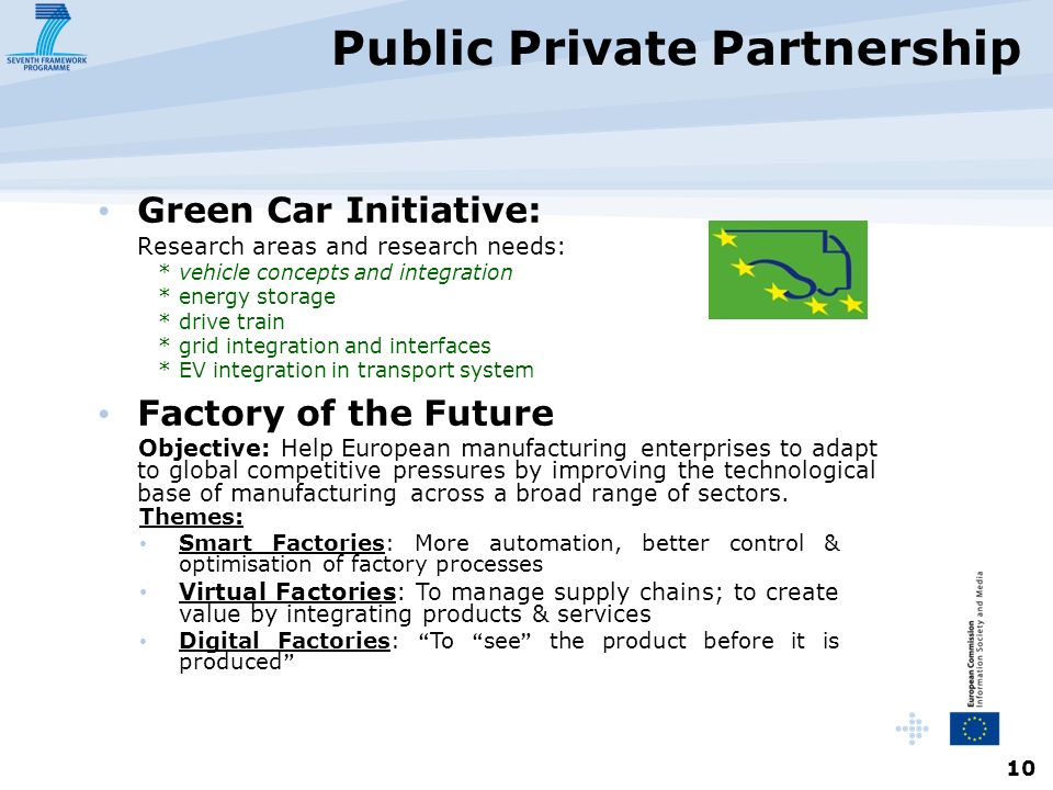 10 Public Private Partnership Green Car Initiative: Research areas and research needs: * vehicle concepts and integration * energy storage * drive train * grid integration and interfaces * EV integration in transport system Factory of the Future Objective: Help European manufacturing enterprises to adapt to global competitive pressures by improving the technological base of manufacturing across a broad range of sectors.