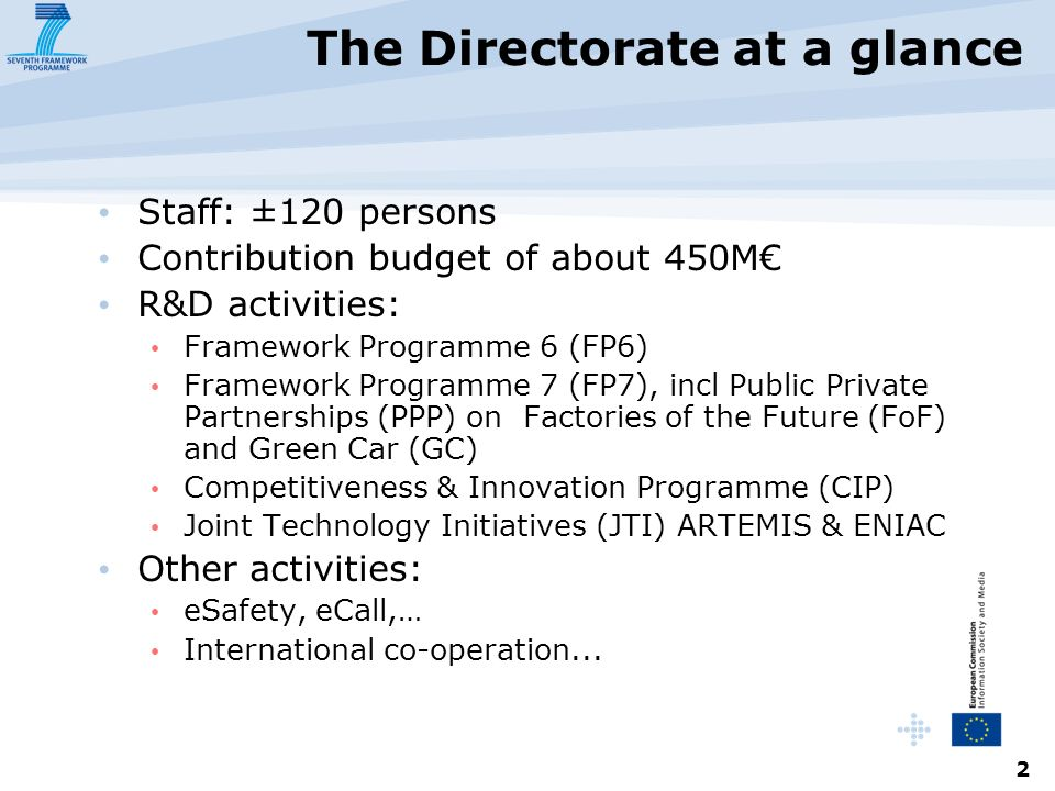 2 The Directorate at a glance Staff: ±120 persons Contribution budget of about 450M R&D activities: Framework Programme 6 (FP6) Framework Programme 7 (FP7), incl Public Private Partnerships (PPP) on Factories of the Future (FoF) and Green Car (GC) Competitiveness & Innovation Programme (CIP) Joint Technology Initiatives (JTI) ARTEMIS & ENIAC Other activities: eSafety, eCall,… International co-operation...