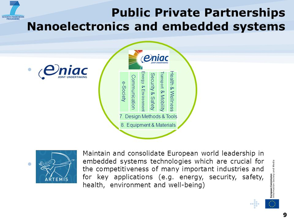 9 Public Private Partnerships Nanoelectronics and embedded systems ENIAC Maintain and consolidate European world leadership in embedded systems technologies which are crucial for the competitiveness of many important industries and for key applications (e.g.