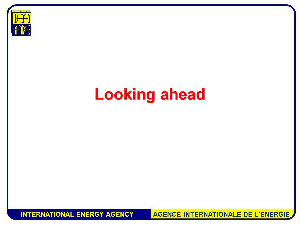 INTERNATIONAL ENERGY AGENCY AGENCE INTERNATIONALE DE LENERGIE Looking ahead INTERNATIONAL ENERGY AGENCY AGENCE INTERNATIONALE DE LENERGIE