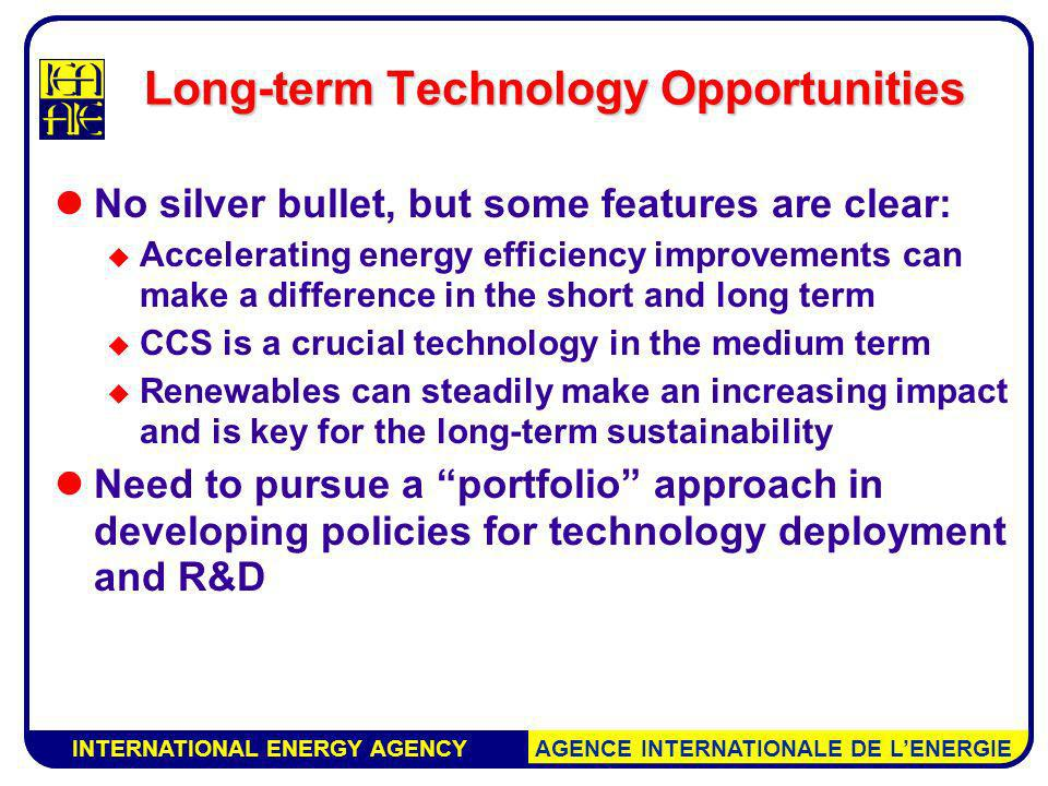 INTERNATIONAL ENERGY AGENCY AGENCE INTERNATIONALE DE LENERGIE Long-term Technology Opportunities No silver bullet, but some features are clear: Accelerating energy efficiency improvements can make a difference in the short and long term CCS is a crucial technology in the medium term Renewables can steadily make an increasing impact and is key for the long-term sustainability Need to pursue a portfolio approach in developing policies for technology deployment and R&D INTERNATIONAL ENERGY AGENCY AGENCE INTERNATIONALE DE LENERGIE