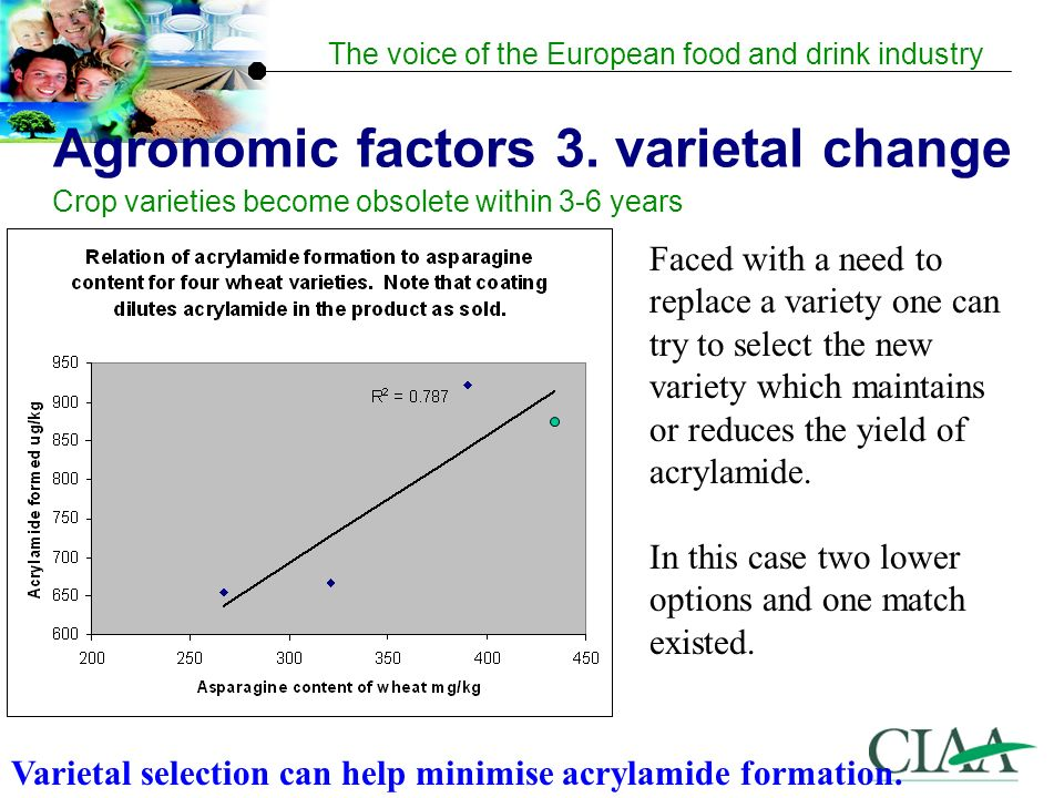 The voice of the European food and drink industry Agronomic factors 3.