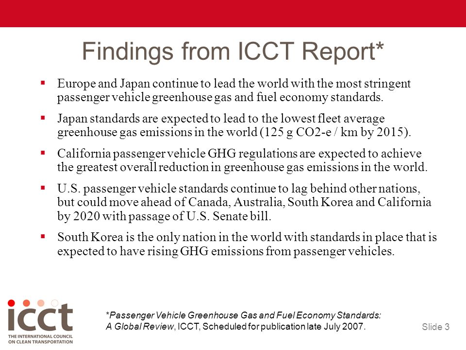 Slide 3 Findings from ICCT Report* Europe and Japan continue to lead the world with the most stringent passenger vehicle greenhouse gas and fuel economy standards.