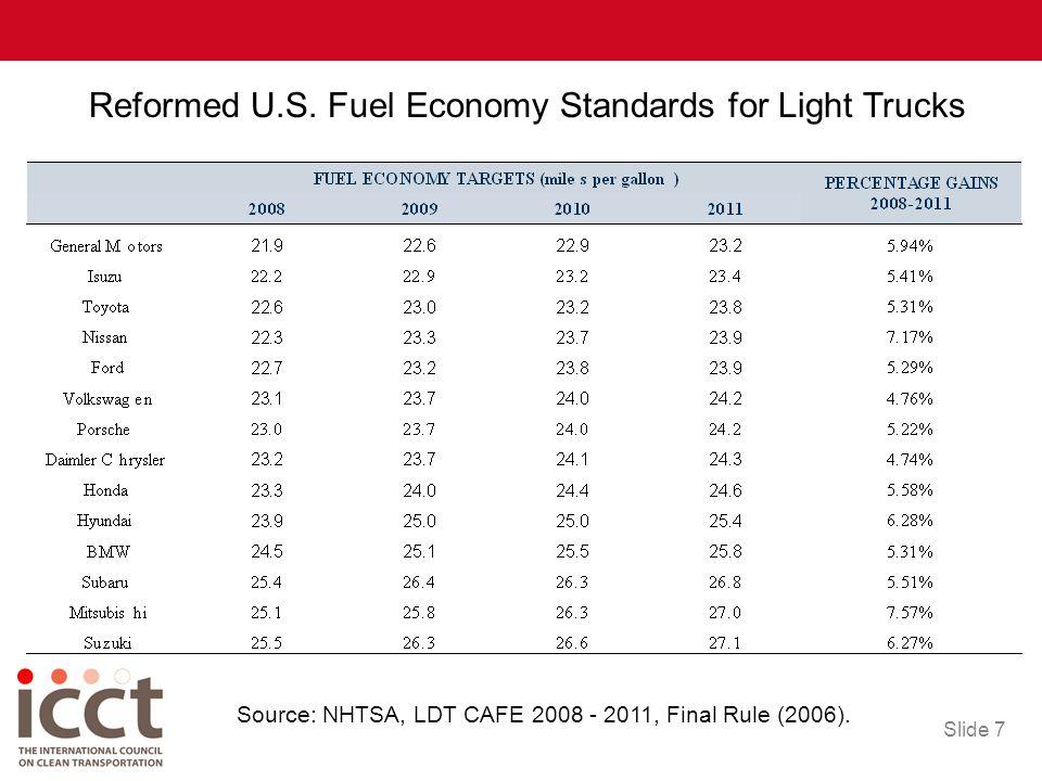 Slide 7 Reformed U.S. Fuel Economy Standards for Light Trucks Source: NHTSA, LDT CAFE 2008 - 2011, Final Rule (2006).