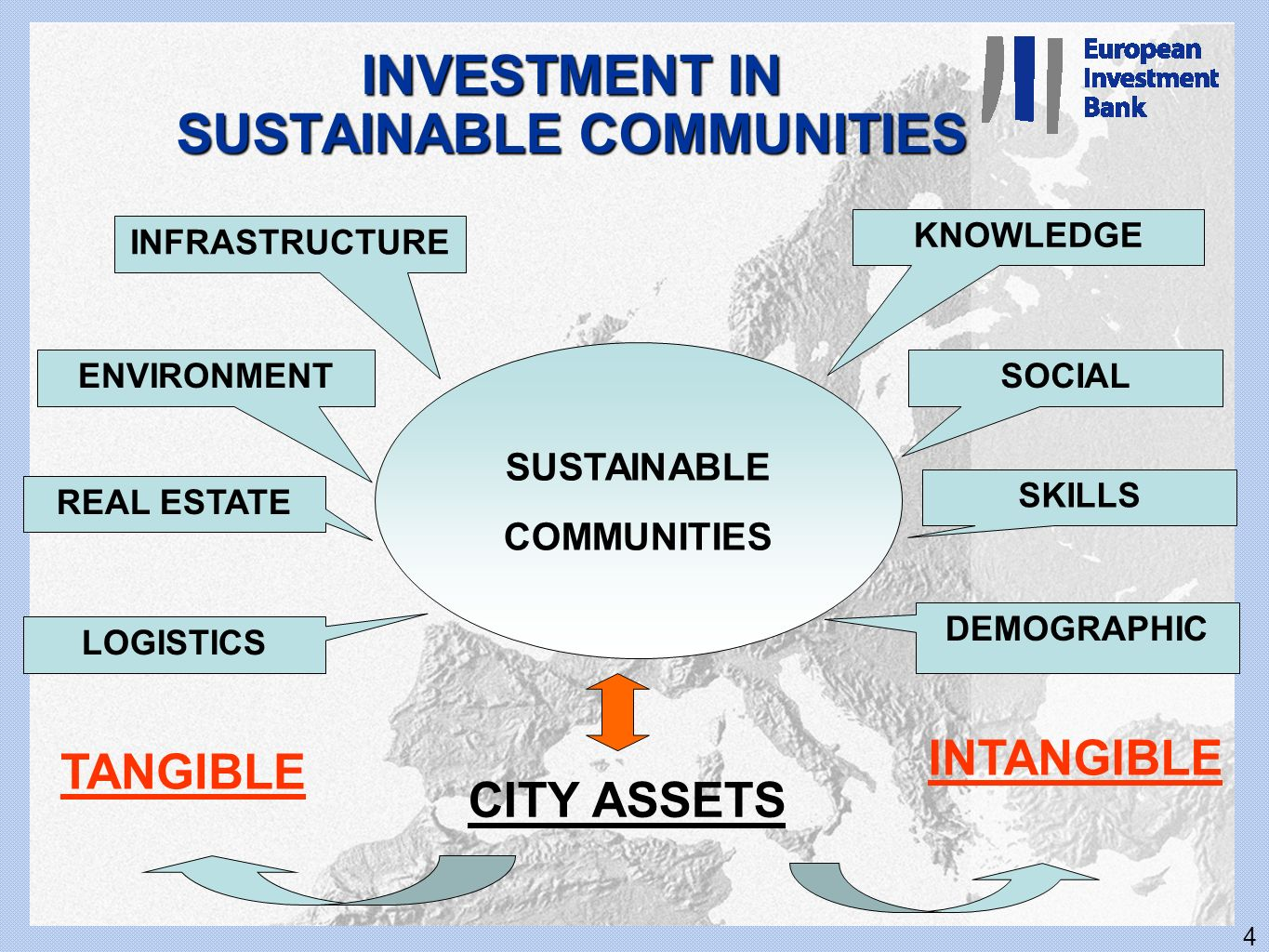 4 INVESTMENT IN SUSTAINABLE COMMUNITIES SUSTAINABLE COMMUNITIES INFRASTRUCTURE KNOWLEDGE ENVIRONMENT REAL ESTATE LOGISTICS TANGIBLE INTANGIBLE DEMOGRA