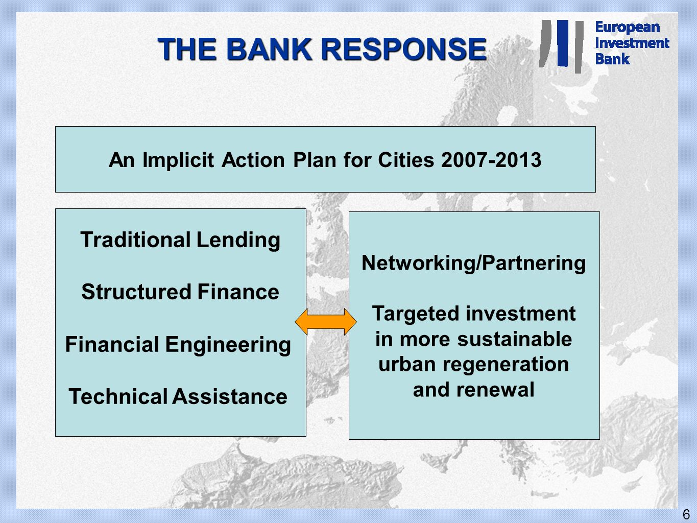 6 THE BANK RESPONSE An Implicit Action Plan for Cities 2007-2013 Traditional Lending Structured Finance Financial Engineering Technical Assistance Net