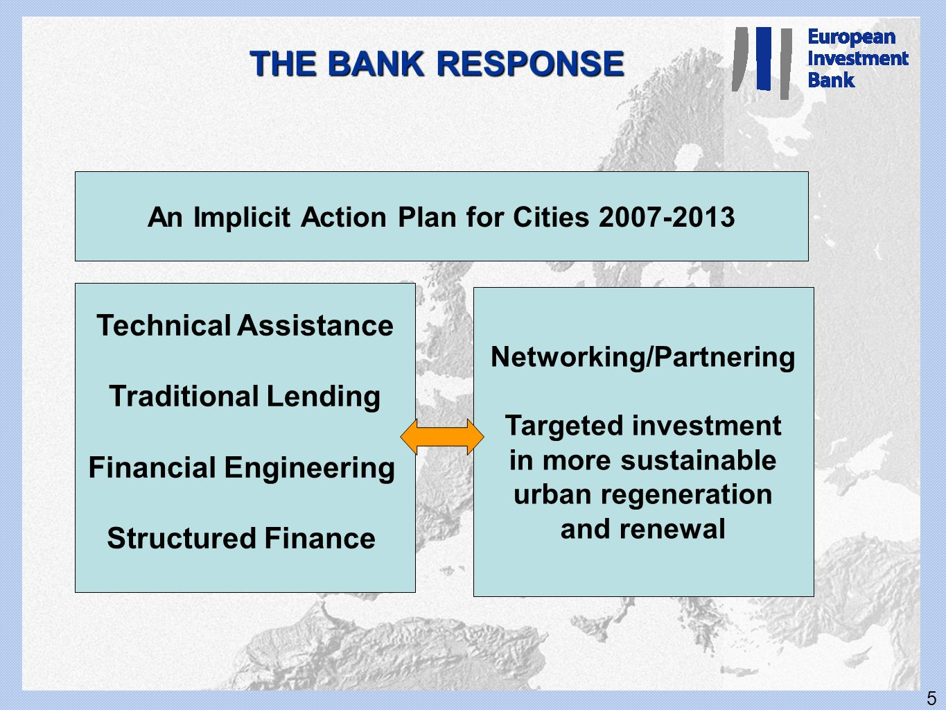 5 THE BANK RESPONSE An Implicit Action Plan for Cities 2007-2013 Technical Assistance Traditional Lending Financial Engineering Structured Finance Networking/Partnering Targeted investment in more sustainable urban regeneration and renewal