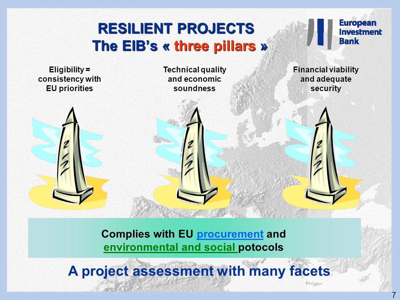 7 7 A project assessment with many facets RESILIENT PROJECTS The EIBs « three pillars » Eligibility = consistency with EU priorities Technical quality and economic soundness Financial viability and adequate security Complies with EU procurement and environmental and social potocols