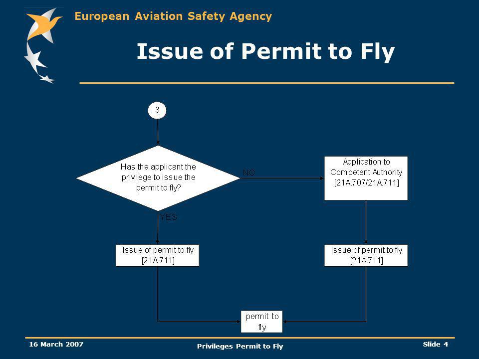 European Aviation Safety Agency 16 March 2007 Privileges Permit to Fly Slide 4 Issue of Permit to Fly